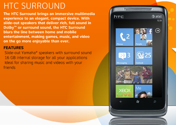 The HTC Surround (Mondrian) shows up on At&t's website ...